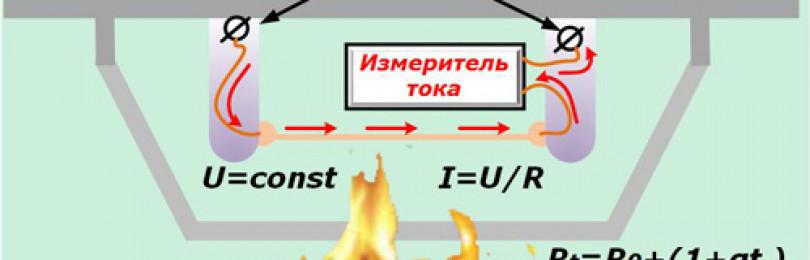 Как работает датчик дыма