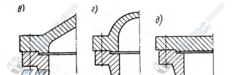 Виды фланцевых соединений