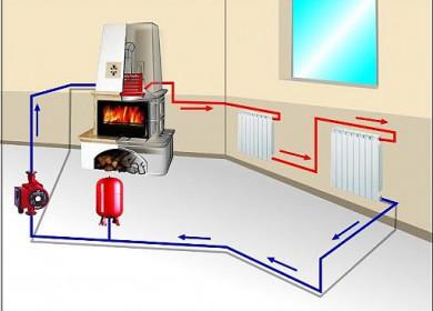 Водяное отопление дома: технология работ