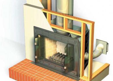 Несколько вопросов правильного обустройства каминных дымоходов