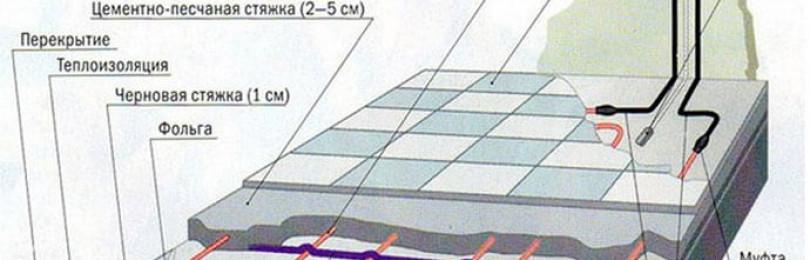 Укладка электрического теплого пола под плитку своими руками