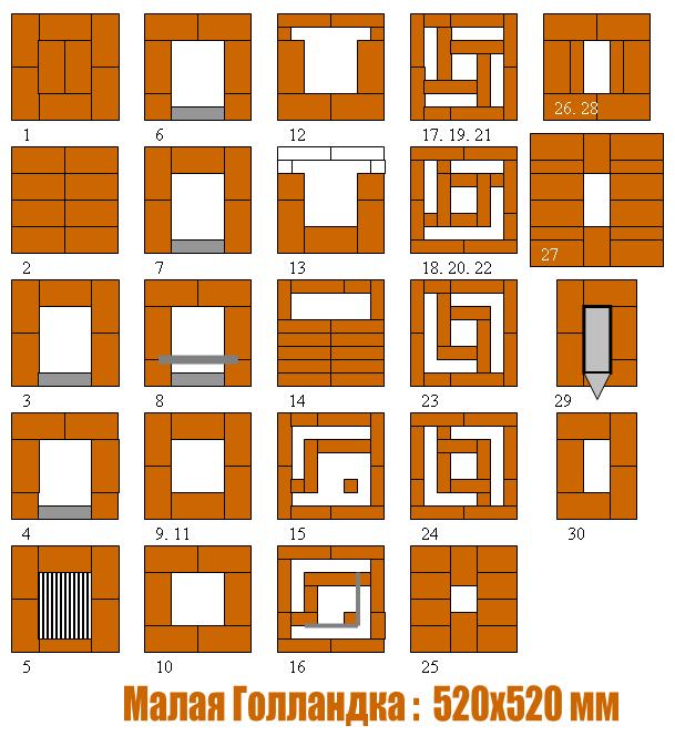 Схема порядовки мини-печь
