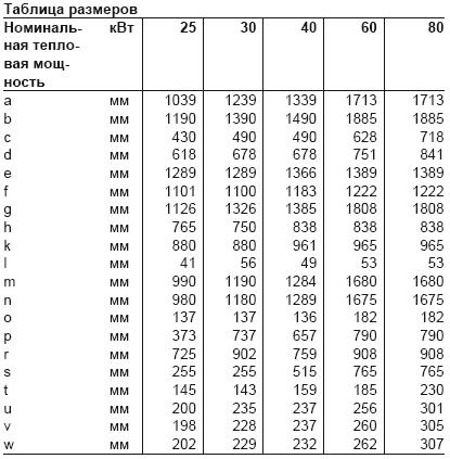 Таблица размеров к схеме