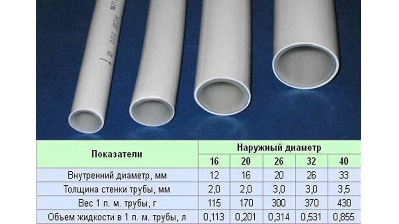 металлопластиковые трубы для отопления: виды, размеры, диаметры