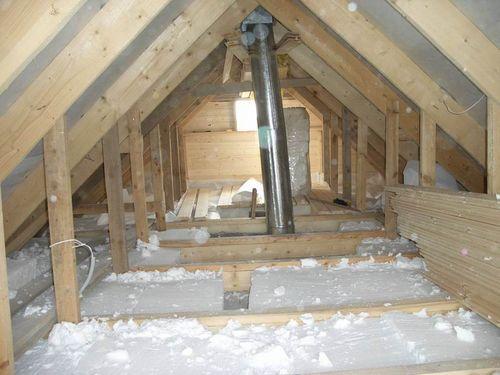 чем лучше утеплить крышу в частном доме, обзор утеплителей