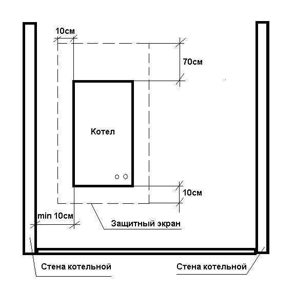 газовая котельная в частном доме: требования и нормы проектирования