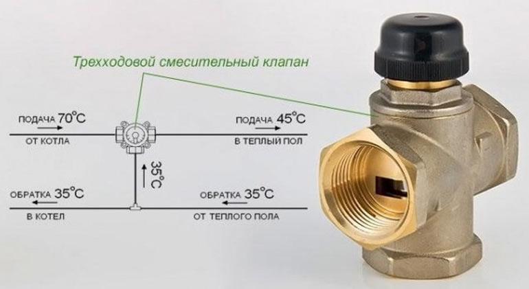 трехходовой клапан для отопления с терморегулятором, принцип работы