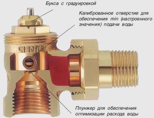 кран Маевского, принцип работы