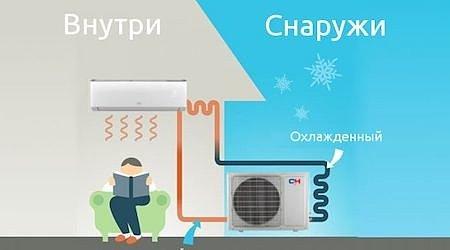 при какой температуре нельзя включать кондиционер
