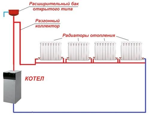 система отопления ленинградка в частном доме: плюсы, минусы, схема