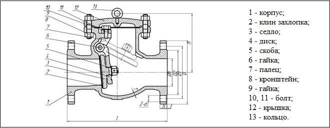 устройство и принцип работы обратного клапана