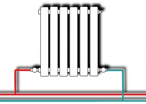 вакуумный радиатор своими руками, схема