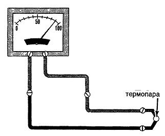термопара: виды и принцип работы