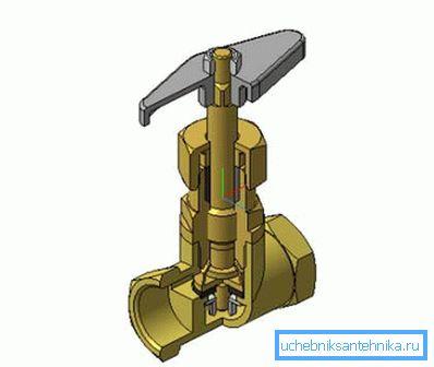 вентиль запорный для водопровода: виды, устройство