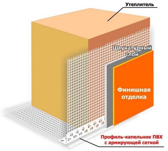 утепление квартиры пенопластом: технология утепления