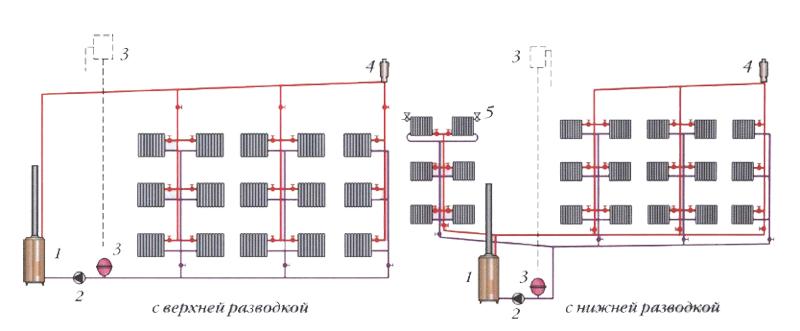 однотрубная система отопления с нижней разводкой, схема
