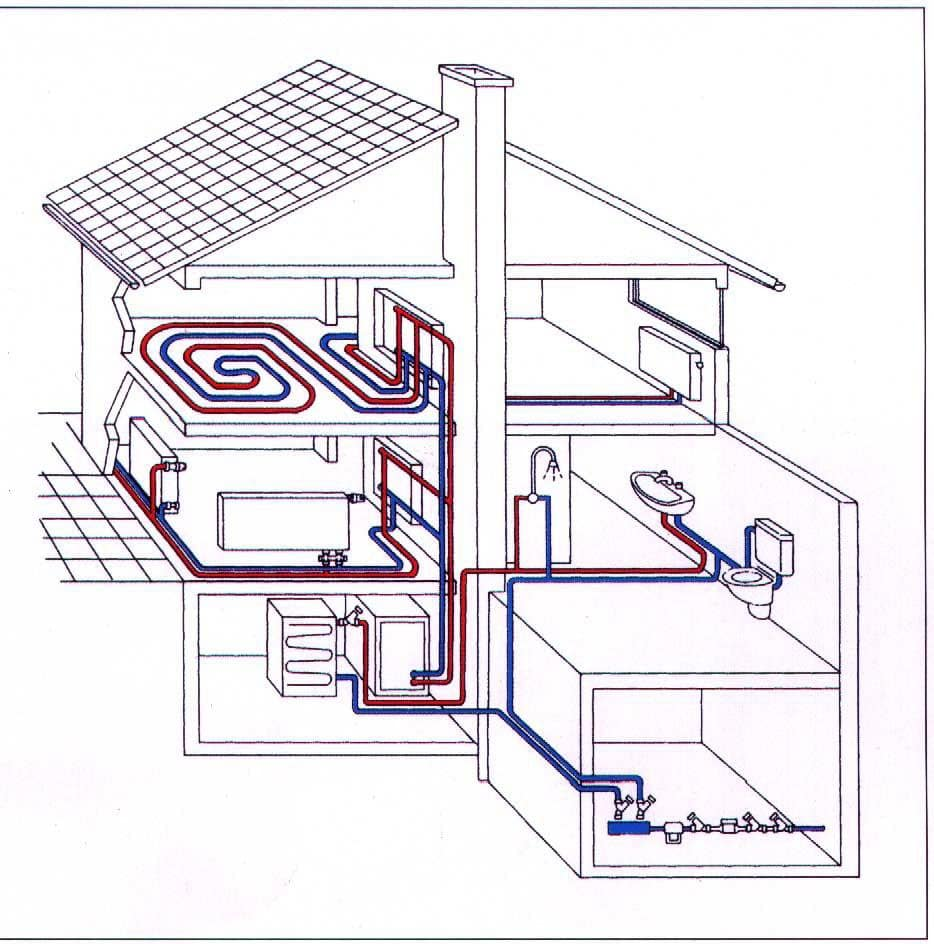 отопление в частном доме своими руками