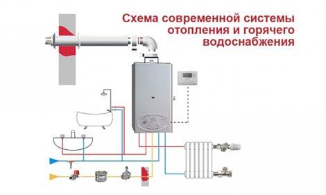 устройство газового котла аристон