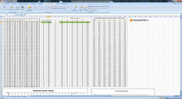 температурный график 95-70 для системы отопления