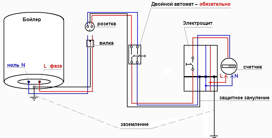 установка и подключение бойлера к водопроводу своими руками